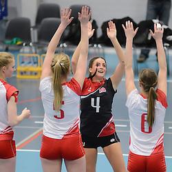 VBALL: 31-3-2016 - Denmark - Czech Republic - U19