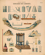 Equilibrium of liquids: Hydrostatics and its applications, including Siphon (17), Bellows (paradoxical instrument) 8,  Bramah's hydraulic press (19), Intermittent spring, Water reservoir, water level, etc. From educational plate published Wurtemberg c1850
