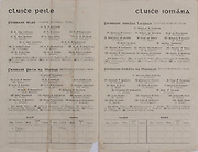 Interprovincial Railway Cup Football Cup Final, 17.03.1942, 03.17.1942, 17th March 1942,  Ulster 1-10, Munster1-05, Ulster Football Team, B Kelly, E MacLoughlin, B Cully, T O'Reilly, G Smith, J McCullagh, V O'Duffy, C Mac Dyre, J J O'Reilly, K Amstrong, A Murray, T P O'Reilley, B Cullen, S Deighan, H Gallagaher, P Maguire, P Hughes, J Heron, G Waterson, J Gallagher, Munster Football Team, D O'Keeffe, W Myres, J Keohane, T Healy, W Dillon, Liam Casey, Ed Walsh, Sean Brosnan, P Kennedy, J Walsh, T O'Connor, Eamonn Young, J Gorman, M Kelly, P Brosnan, P Begley, D Harnedy, C O'Sullivan, Ed McCarthy, C Moylan, .Interprovincial Railway Cup Hurling Cup Final, 17.03.1942, 03.17.1942, 17th March 1942,Munster 4-09, Leinster 4-05, Munster Hurling Team, J McCarthy, D Gorman, B Thornhill, W Murphy, J Ryan, J Keane, P Creegan, C Moylan, J Lynch, W Barron, C Ring, R Stokes, J Quirke, W O'Donnell, J Power, E Wade, S Donnegan, S O'Kelly, E O'Brien, P O'Farrell, Leinster Hurling Team, D Conway, P Larkin, M Butler, P Blanchfield, F White, L Burke, P Phelan, H Grey, J Walsh, S Langton, M McDonnell, J Byrne, J Mulcahy, J Whelan, C Downes, P Quane, T Doyle, D J Buckley, P O'Flanagan, J Young,