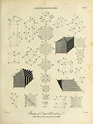 Crystallography Theory of crystallization Copperplate engraving From the Encyclopaedia Londinensis or, Universal dictionary of arts, sciences, and literature; Volume V;  Edited by Wilkes, John. Published in London in 1810