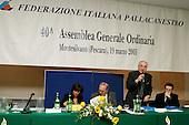 20050319 XL Assemblea Generale Montesilvano 2005