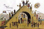 Steps of Freemasonry, a 20th century outline of the hierarchy of Freemasonry. Secret Society