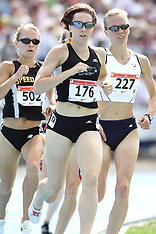 2006 Canadian Track and Field