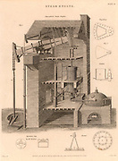 John Smeaton's  (1724-1824) English civil engineer, adaptation of Thomas Newcomen's (1663-1729) steam engine.  Thge receiver D prevents water for condensing steam in the open cylinder, F, from reaching the boiler, right. From 'The Cyclopaedia: or, Universal Dictionary of Arts, Science and Literature' edited by Abraham Rees (London, 1820).  Engraving.