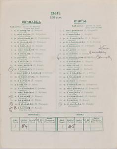 Interprovincial Railway Cup Football Cup Final,  17.03.1951, 03.17.1951, 17th March 1951, Connacht 1-09, Munster 1-08, Connacht Football Team, J Mangan, W McQuillan, P Prendergast, S Flanagan, E Boland, H Dixon, E Mongey, S Purcell, G O'Malley, E Keogh, P Carney, J Gilvarry, M Mulderrig, T Langan, P Solan, P Quinlan, T McVann, S Dooney, P White, M Flanagan, T Lynch, Munster Football Team, L Fitzgerald, J Murphy, P B Brosnan, P O'Driscoll, J Lyne, S Cronin, J Brosnan, C Duggan, T McGrath, C McGrath, P J O'Dea, P Brennan, J Palmer, D O'Donovan, P Fitzgerald, S Connolly, N Crowley, T Keane, D Murphy,.Interprovincial Railway Cup Hurling Cup Final,  17.03.1951, 03.17.1951, 17th March 1951, Leinster 3-06, Munster 4-09,