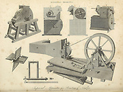 Needle Making Machines Copperplate engraving From the Encyclopaedia Londinensis or, Universal dictionary of arts, sciences, and literature; Volume XVI;  Edited by Wilkes, John. Published in London in 1819