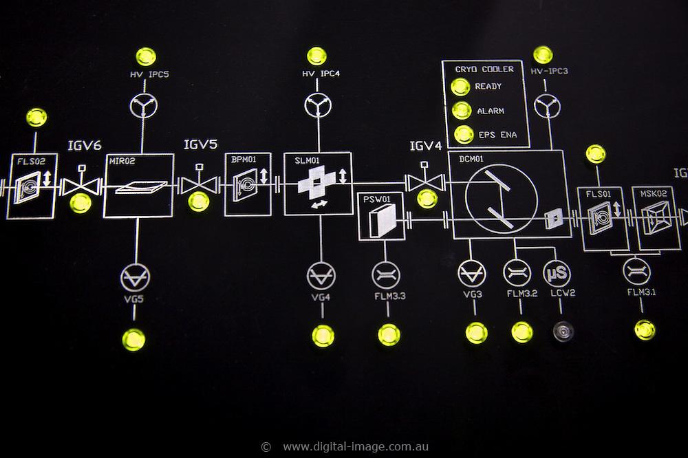 Xray Absorption Spectroscopy Beamline, Australian Synchrotron.   Xray Absorption Spectroscopy Hutch and equipment