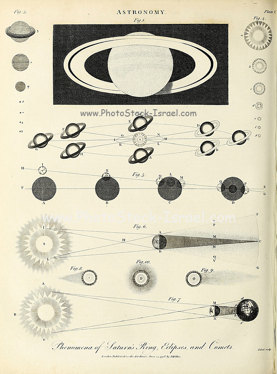 Astronomy Phenomena of Saturn's Ring, Eclipses, and Comets Copperplate engraving From the Encyclopaedia Londinensis or, Universal dictionary of arts, sciences, and literature; Volume II;  Edited by Wilkes, John. Published in London in 1810