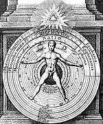 The relation of man, the microcosm with the universe, the macrocosm, showing the spheres of the Sun, Moon and planets and the hierarchy of angels, archangels, leading to the trinity of God represented by triangle at the top. From Robert Fludd 'Ultriusque cosmi... historia', Oppenheim, 1617-1619. Engraving.