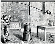 Making butter in a French dairy using a spring pole to work a vertical churn. Woodcut 1885.