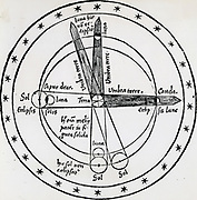 Diagram of lunar eclipse showing how the Moon is only eclipsed when it moves into the Earth's shadow. Woodcut,1508