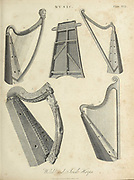 Welsh and Irish Harps Copperplate engraving From the Encyclopaedia Londinensis or, Universal dictionary of arts, sciences, and literature; Volume XVI;  Edited by Wilkes, John. Published in London in 1819