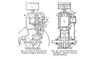 design of Roots' Petroleum or Explosive Engine [Elevation (Left) and Vertical Central Section (Right)] from the book ' Motor cars; or, Power carriages for common roads ' by Alexander James Wallis-Tayler,  Published in London, by Crosby Lockwood & son 1897. The Roots Blower Company was an American engineering company based in Connersville, Indiana. It was founded in 1859 by the inventors Philander Higley Roots and Francis Marion Roots. It is notable for the Roots blower, a type of pump. Today, Roots blowers are mainly used as air pumps in superchargers for internal combustion engines; they were first used in blast furnaces to blow combustion air to melt iron