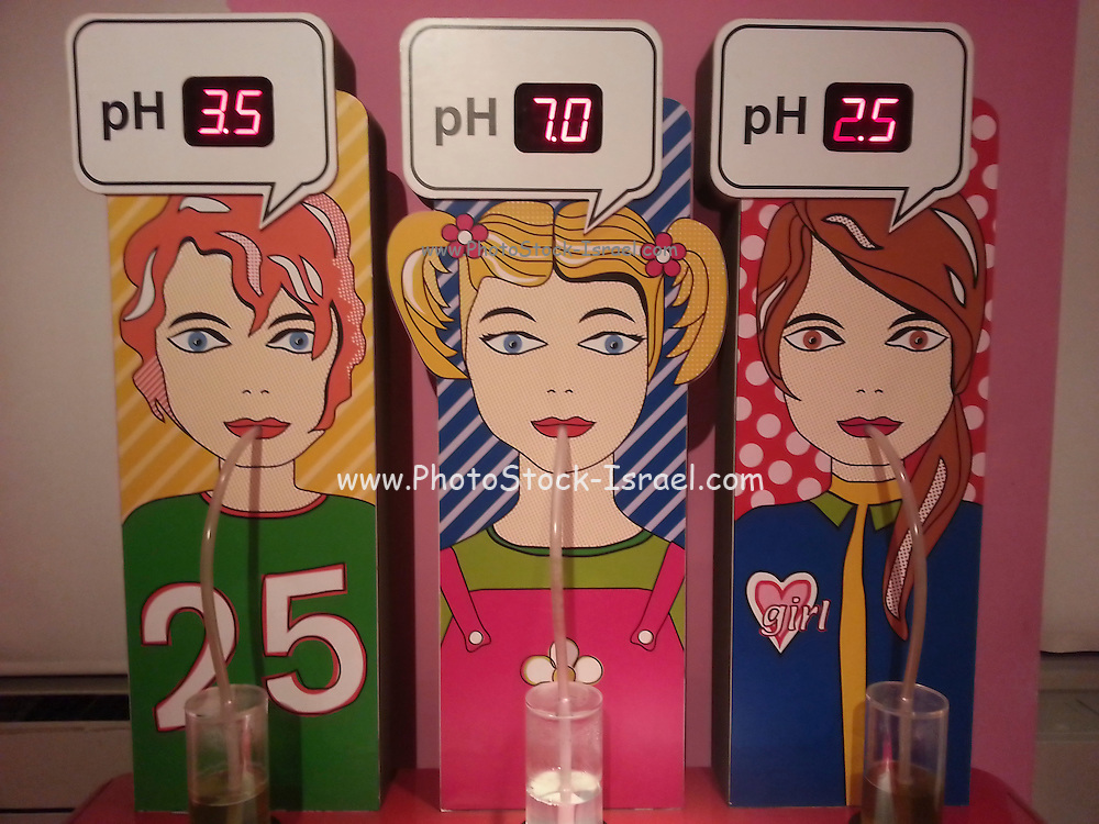 Dental care display at the Haifa museum of science pH monitor for various beverages from left to right: Apple Juice  pH 3.5, Water pH 7 and Cola pH 2.5. pH is the measure of the amount of hydrogen ions in a solution, and is used to measure its alkalinity or acidity. The probe of the pH meter, dipped in the solution, contains electrodes used to measure the electrical potential of the hydrogen ions. This is directly related to the pH.