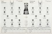All Ireland Senior Hurling Championship Final,.05.09.1965, 09.05.1965, 5th September 1965,.Minor Dublin v Limerick, .Senior Wexford v Tipperary, Tipperary 2-16 Wexford, ..Wexford,.P Nolan, W O'Neill, D Quigley, E Colfer, V Staples, T Neville, W Murphy, P Wilson, M Byrne, J O'Brien,  P Quigley, R Shannon, O McGrath, M Codd, J Foley, J Murphy, M Browne, L Butler, A Butler, C Dowdall, ..Tipperary,. J O'Donoghue,  J Doyle, M Maher, K Carey, M Burns, A Wall, L Gavnor, T English, M Roche, J Doyle, L Kiely, L Devaney, D Nealon, J McKenna, S McLoughlin, P O'Sullivan, P Doyle, T Ryan, N O'Gorman, M Keating,