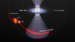 """An enormous outburst from the vicinity of the Milky Way's central black hole sent cones of blistering ultraviolet radiation above and below the plane of the galaxy and deep into space. The radiation cone that blasted out of the Milky Way's south pole lit up a massive ribbon-like gas structure called the Magellanic Stream. This vast train of gas trails the Milky Way's two prominent satellite galaxies: the Large Magellanic Cloud (LMC), and its companion, the Small Magellanic Cloud (SMC).The astronomers studied sightlines to quasars far behind the Magellanic Stream and behind another feature called the Leading Arm, a tattered and shredded gaseous """"arm"""" that precedes the LMC and SMC in their orbit around the Milky Way. Unlike the Magellanic Stream, the Leading Arm did not show evidence of being lit up by the flare. The same event that caused the radiation flare also """"burped"""" hot plasma that is now towering in ballooning lobes about 30,000 light-years above and below the plane of our galaxy. These bubbles, visible only in gamma rays and weighing the equivalent of millions of Suns, are called the Fermi Bubbles. The Fermi Bubbles and the Magellanic Stream were thought to be separate and unrelated to each other, but now it appears that the same powerful flash from our galaxy's central black hole has played a major role in both, United States on 2020/06/02. EXPA Pictures © 2020, PhotoCredit: EXPA/ Atlas Photo Archive/ NASA/ESA"""