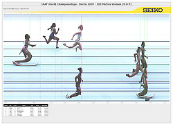 (L-R) Beatriz Mangue of Geq, Pauline Kwalea of Sol, Pia Tajnikar of Slovenia (up), Courtney Patterson  of ISV, Eleni Artymata of Cyprus, Muna Lee of USA and Kell-Ann Baptiste of Trinidad and Tobago (red)  compete in the women's 100 Metres Heats during day two of the 12th 2009 IAAF Athletics World Championships on August 16, 2009 in Berlin, Germany. (Photo by SEIKO)