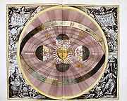 Copernican, Heliocentric, Sun-centred, system of universe showing the ecliptic and the orbit of the earth and the planets and demonstrating reason for night and day. From Andreas Cellarius 'Harmonia Macrocsmica' Amsterdam 1708. Hand-coloured engraving.