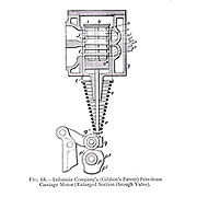 design of Britannia Company's (Gibbon's Patent) Petroleum Carriage Motor (Enlarged Section through Valve) from the book ' Motor cars; or, Power carriages for common roads ' by Alexander James Wallis-Tayler,  Published in London, by Crosby Lockwood & son 1897