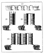 Alessandro Volta (1745-1827)  Italian physicist. His wet battery (pile) from his paper published in 'Philosophical Transactions of the Royal Society', London, 1800