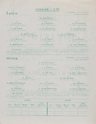 Interprovincial Railway Cup Football Cup Final,  17.03.1965, 03.17.1965, 17th March 1965, referee S O'Pairbit , Connacht 0-15, Ulster 0-19, .Interprovincial Railway Cup Hurling Cup Final,  17.03.1965, 03.17.1965, 17th March 1965, referee S O' Dugain, Leinster 3-11, Munster 0-09, Team Leinster, O Walsh, T Neville, P Dillon, E Colfer, S Cleere, T Carroll, P Molloy, P Wilson, P Moran, J O'Brien, D Foley, E Keher, T Walsh, C O'Brien, M Bermingham, Team Munster, J Donoghue, J Doyle, A Flynn, K Carey, L Guinan, T Wall, P Fitzgerald, T English, M Roche, J Doyle, P J Keane, M Keating, J Bennett, L Devaney, S McLoughlin, .