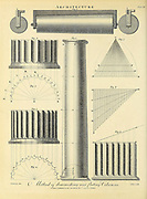 Method of diminishing and fluting columns Copperplate engraving From the Encyclopaedia Londinensis or, Universal dictionary of arts, sciences, and literature; Volume II;  Edited by Wilkes, John. Published in London in 1810