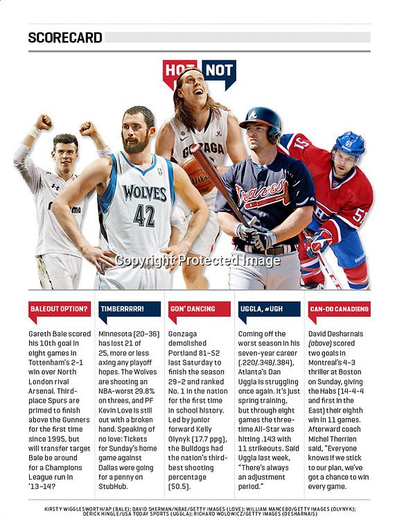 Sports Illustrated - Dan Uggla