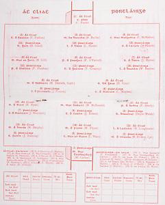 All Ireland Senior Hurling Championship Final,.Brochures,.04.09.1938, 09.04.1938, 4th September 1938, .Dublin 2-5, Waterford 1-6,.Minor Dublin v Cork,.Senior Dublin v Waterford,.Croke Park, ..Dublin Senior Team, C. Forde, Golkeeper, T. Teehan, Right corner-back, M. Butler, Full-back, C. McMahon, Left corner-back, M. Gill, Right half-back, P. O'Farrell, Centre half-back, J. Byrne, Left half-back, M. Daniels, Captain, Midfielder, H. Gray, Midfielder, R. Ryan, Right half-forward, M. McDonald, Centre half-forward, P. Doody, Left half-forward, M. Brophy, Right corner-forward, M. Flynn, Centre forward, W. Loughnane, Left corner-forward, Substitutes, D. Hurley, P. MacCormack, C. Downes, R. O'Brien, J. Gilmartin, P. Crowley, L. Hayes, D. O'Neill, ..Waterford Senior Team, M. Curley, Goalkeeper, M. Hickey, Captain, Right corner-back, C. Ware, Full-back, J. Fanning, Left corner-back, Doyle Walsh, Right half-back, J. Keane, Centre half-back, J. Mountain, Left half-back, C. Moylan, Midfielder, J. Feeney, Midfielder, W. Barron, Right half-forward, T. Greaney, Centre half-forward, P. Sheehan, Left half-forward, J. Haplin, Right corner-forward, L. Byrne, Centre forward, D. Good, Left corner-forward, Substitutes, T. Fitzgerald, C. Curley, D. Power, E. Daly, P. Greene, Jas. Burke, J. Bastin, J. O'Neill, J. Butler, D. Wyse, .
