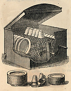 Dishwasher invented by Benjamin Howe in 1880. Warm soapy water was put in the machine, the was closed and the handle used to turn paddle inside.  Engraving