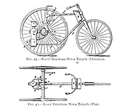 design of Roots' Petroleum Motor Tricycle from the book ' Motor cars; or, Power carriages for common roads ' by Alexander James Wallis-Tayler,  Published in London, by Crosby Lockwood & son 1897. The Roots Blower Company was an American engineering company based in Connersville, Indiana. It was founded in 1859 by the inventors Philander Higley Roots and Francis Marion Roots. It is notable for the Roots blower, a type of pump.[1] Today, Roots blowers are mainly used as air pumps in superchargers for internal combustion engines;