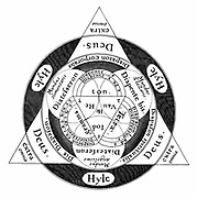 The divine harmony of the microcosm and the macrososm according to the Hermetic and Cabalistic teaching. God is always at the apex of the triangle. From Robert Fludd 'Ultriusque cosmi... historia', Oppenheim, 1617-1619. Engraving