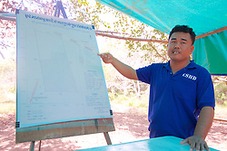 Aki Ra Explaining Map Of Landmine Field