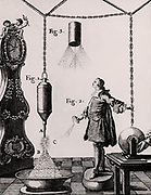 Experiment to ascertain the effects of electricity on water.  High voltage electricity generated by a glass globe static electric machine. The figure in the centre is standing on an insulating block and is timing the effects by watching the clock on the left.   From 'Recherches sur les Causes Particulaires des Phenomenes Electriques' by Abbe Nollet (Paris, 1753). Engraving.