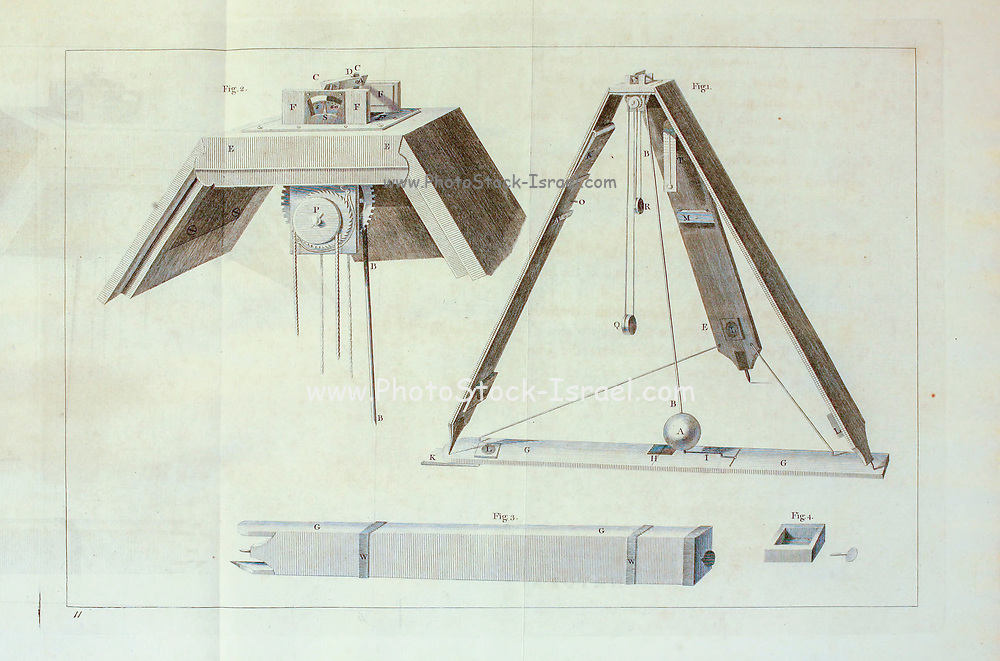 Navigational tools from the book '  A voyage towards the North Pole : undertaken by His Majesty's command, 1773 ' by Constantine John Phipps, Baron Mulgrave, 1744-1792; The 1773 Phipps expedition towards the North Pole was a British Royal Navy expedition in which two ships under the commands of Constantine John Phipps as Captain of the HMS Racehorse [an 18-gun ship-rigged sloop of the Royal Navy.] and Skeffington Lutwidge as Captain of the HMS Carcass [a bomb vessel of the Royal Navy], sailed towards the North Pole in the summer of 1773 and became stuck in ice near Svalbard. A young Horatio Nelson. was a midshipmen onboard the ' Carcass ' on this expedition
