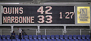 Reading, England, Electronic Scoreboard, with, the final score,  European Shield Final, at the Madeski Stadium, NEC Harlequins v RC Narbonne.<br /> [Mandatory Credit, Peter Spurrier/ Intersport Images].