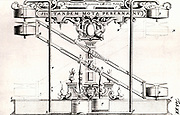 Perpetual motion machine described in about 1664 by Ulrich von Cranach of Hamburg.  Iron balls drive the water wheel that operates the Archimedean screw that raises the balls up again. Cranach claimed it would operate pumps for mines, and insisted that it stood in water. This would have increased energy losses, but was probably necessary to hide a secret driving mechanism. Engraving from 'The Gentleman's Magazine' (London, 1747).