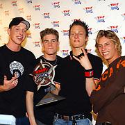 TMF awards 2004, Direct