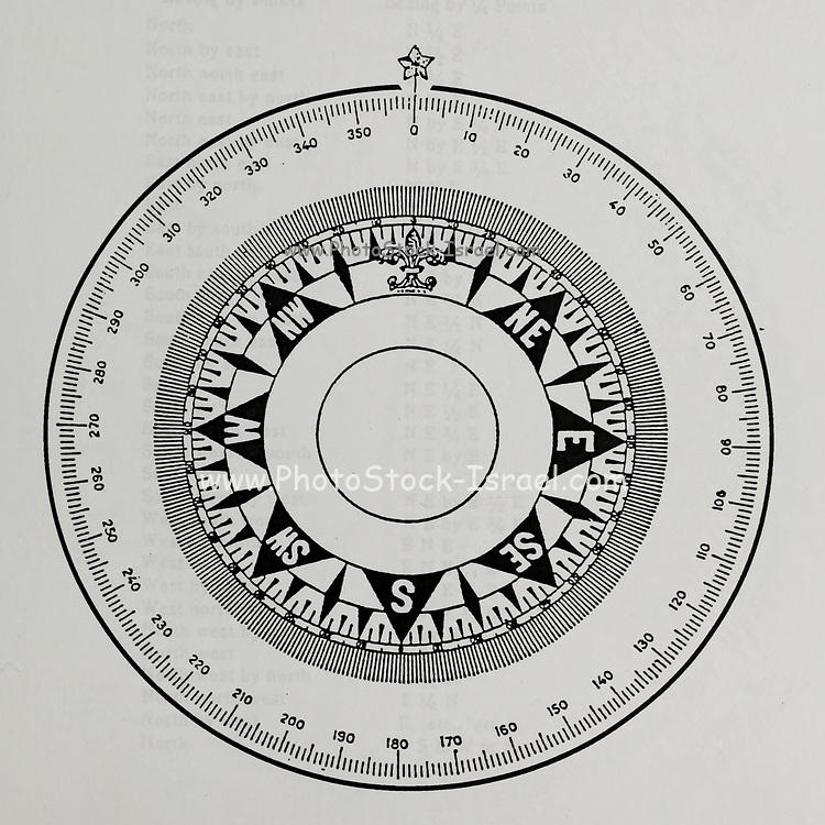 standard steering compass for marine navigation