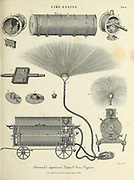 Bramah's improved patent Fire Engine Copperplate engraving From the Encyclopaedia Londinensis or, Universal dictionary of arts, sciences, and literature; Volume VII;  Edited by Wilkes, John. Published in London in 1810
