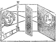 Illustration of the principle of the camera obscura, showing how the image of the lighted face on the left appears inverted on the wall of the darkened chamber on the right. From Athanasius Kircher 'Ars Magna', Amsterdam, 1671