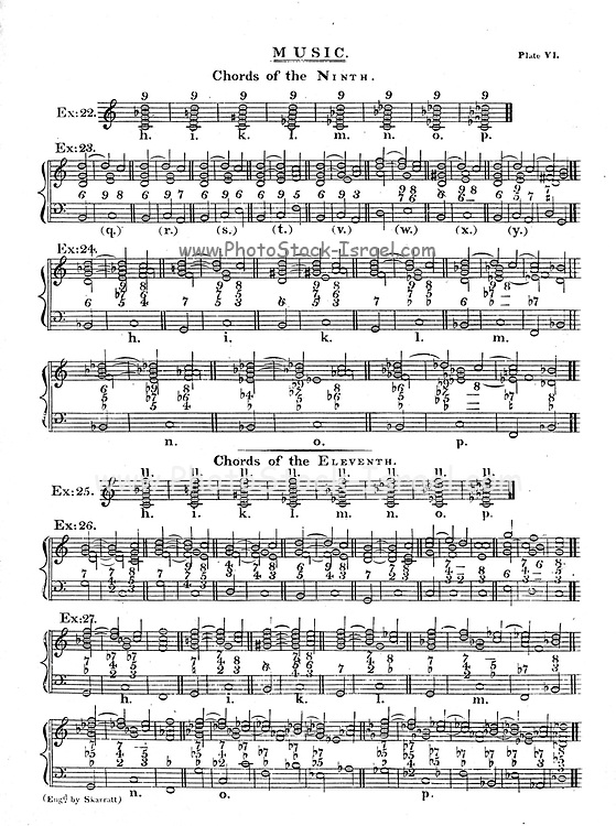 Common musical Chords Copperplate engraving From the Encyclopaedia Londinensis or, Universal dictionary of arts, sciences, and literature; Volume XVI;  Edited by Wilkes, John. Published in London in 1819