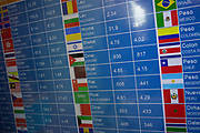 Screen showing the various monetary exchange rates for the countries of the World and their flags in the City of London, England, United Kingdom.