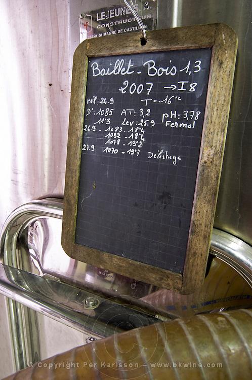 Fermentation tanks. Sign. Chateau Lestrille, Bordeaux, France