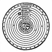 Geocentric or earth-centred system of the universe.  At the centre is the world showing Aristotle's (384-323 BC) four elements Earth, Air, Fire and Water, surrounded by the spheres sof the Sun, Moon, planets, and the sphere of the fixed stars.  From 'La Theorique des Ciel' (Paris, 1528). Woodcut.
