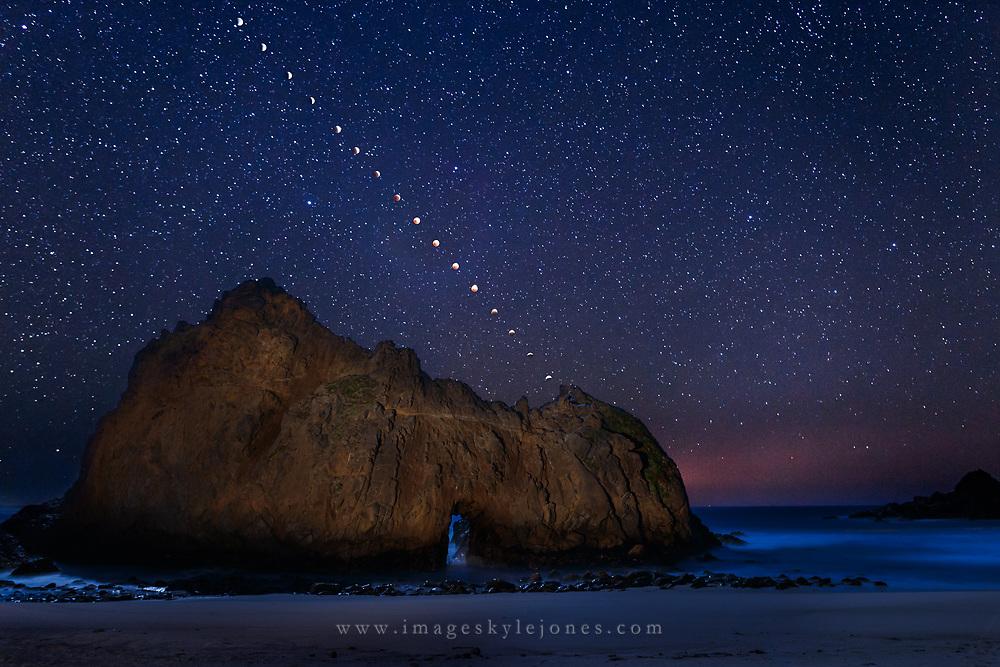 Big Sur, California