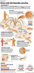 March 26, 2019 - Infografía (Credit Image: © La Nacion via ZUMA Press)