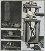 Static electric machines using rubbed glass globes to generate a charge by friction, 1747.
