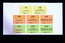 29.01.2019, Stadtsaal, Lienz, AUT, TVBO Wahl 2019, Wahlwiederholung, im Bild Wahlvorschläge // during the redial of the TVBO election at the Stadtsaal in Lienz, Austria on 2019/01/29. EXPA Pictures © 2019, PhotoCredit: EXPA/ Johann Groder