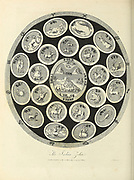 The Indian Zodiac Copperplate engraving by J. Chapman From the Encyclopaedia Londinensis or, Universal dictionary of arts, sciences, and literature; Volume X;  Edited by Wilkes, John. Published in London in 1811