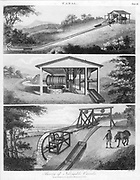 Inclined planes for use on canals. 1800.  Top: Double inclined plane Middle: Upper works of single inclined plane. Bottom: Upper works of medium inclined plane powered by a water wheel.  The inclined plane could be used to transfer vessels, in this case tub boats, often of iron, from one level of a canal to another without the expense of a flight of locks which could make the building of a canal uneconomic. Plate based on engravings in 'A Treatise on the Improvement of Canal Navigation', Robert Fulton, (London, 1796). Engraving.